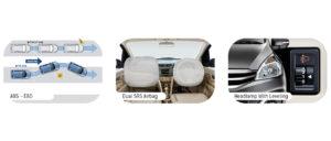 FiturSafety Suzuki Ertiga Diesel Hybrid