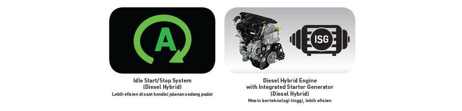 Fitur Performa Suzuki Ertiga Diesel Hybrid
