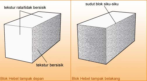 Harga Bata Ringan Surabaya Terbaru
