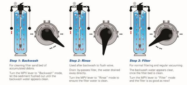 jasa service filter air bandung 1