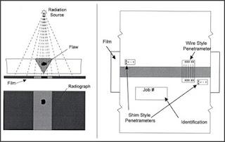 jasa inspeksi ndt radiographic 1