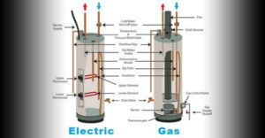perbedaan water heater gas dan elektrik