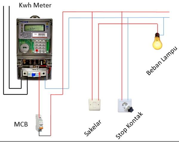 jasa instalasi listrik rumah bandung